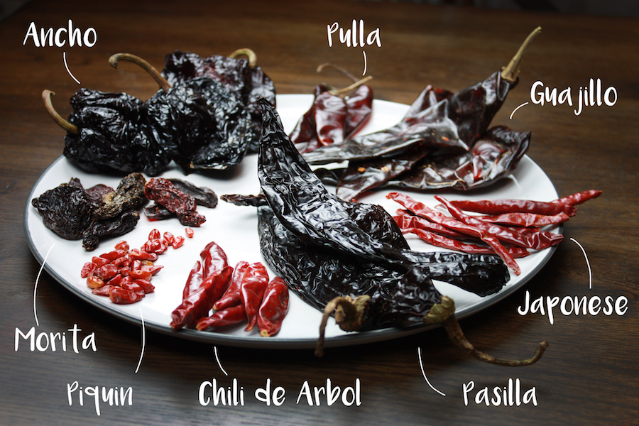 Complete Guide to Dried Chiles